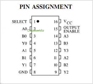IN74AC157 pinout,Pin out