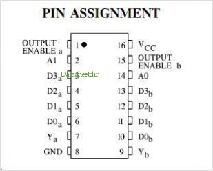 IN74AC253 pinout,Pin out