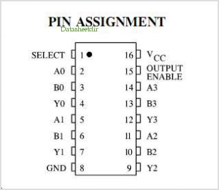 IN74ACT157 pinout,Pin out