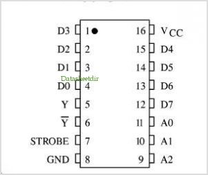 KK74AC151 pinout,Pin out