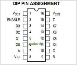 MC10H164 pinout,Pin out