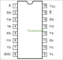 74F157A pinout,Pin out