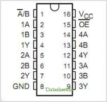 SN54ALS258A pinout,Pin out