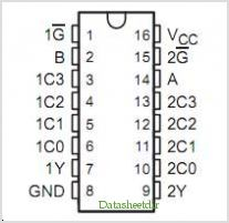 SN54F253 pinout,Pin out