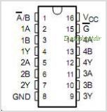 SN74AHCT158D pinout,Pin out