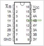 SN74ALS157ANE4 pinout,Pin out