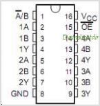 SN74ALS257ADR pinout,Pin out