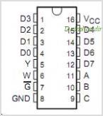 SN74AS151NSR pinout,Pin out