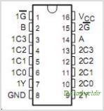 SN74AS153DE4 pinout,Pin out