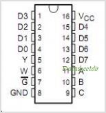 SN74F151B pinout,Pin out