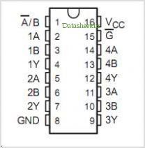 SN74F158A pinout,Pin out