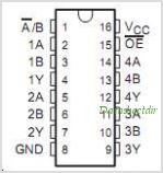 SN74F257 pinout,Pin out
