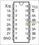 SN74LVC157ANSRG4 pinout,Pin out