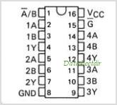 SN74S257 pinout,Pin out