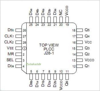 SY100E167 pinout,Pin out