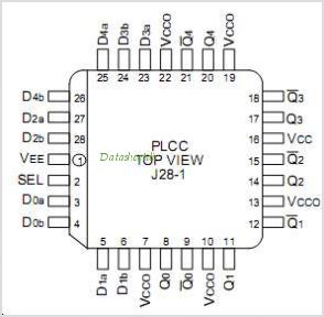 SY10E158 pinout,Pin out