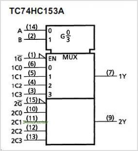 TC74HC253AP circuits
