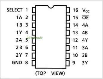 TC74HC257AF pinout,Pin out