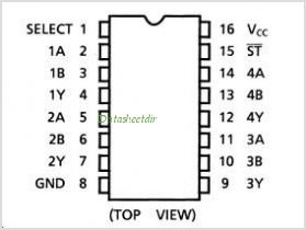 TC74HCT157AF pinout,Pin out