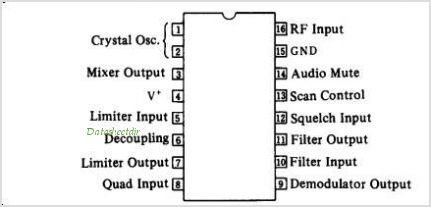 NJM3357 pinout,Pin out