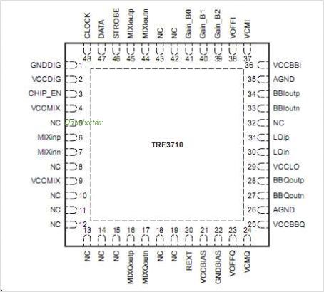 TRF3710 pinout,Pin out