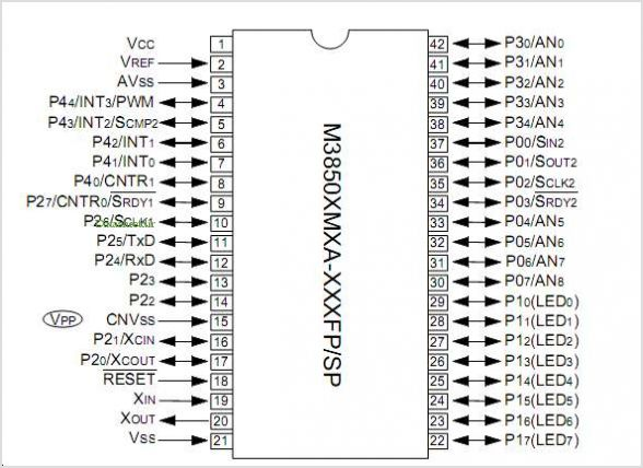 M38507M8A-XXXFP pinout,Pin out
