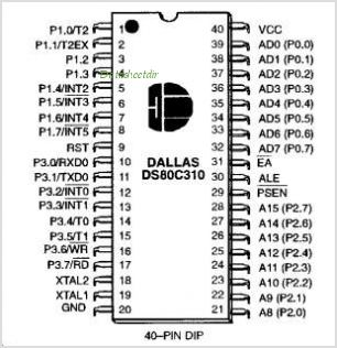 DS80C310 pinout,Pin out