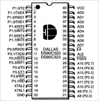 DS80C323 pinout,Pin out