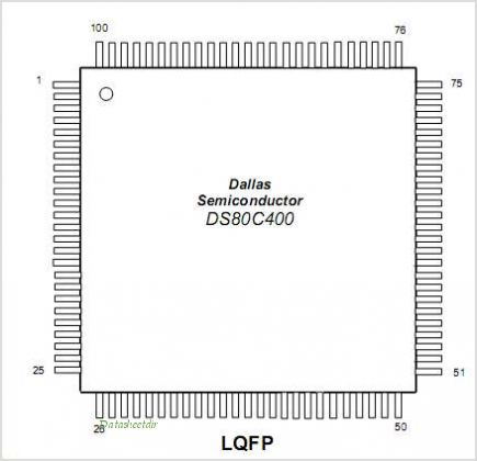 DS80C400 pinout,Pin out