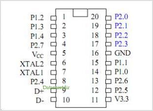GL603USB pinout,Pin out