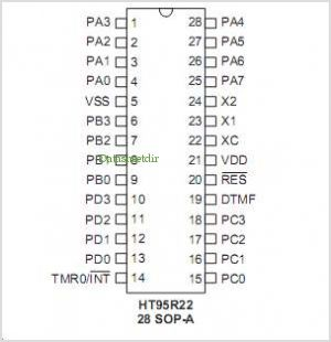 HT95R22 pinout,Pin out