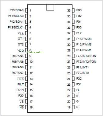 LC863416B pinout,Pin out