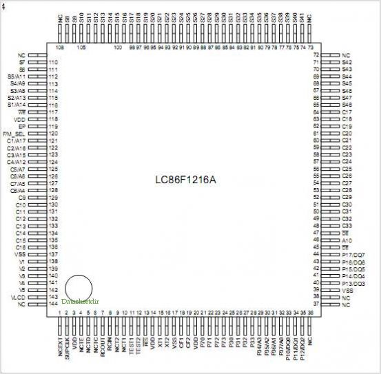 LC86F1216A pinout,Pin out