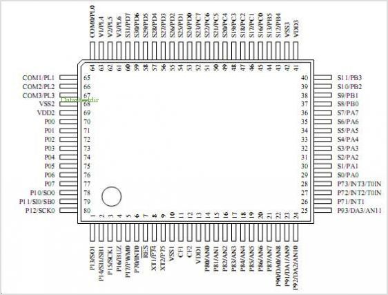 LC86P7148 pinout,Pin out