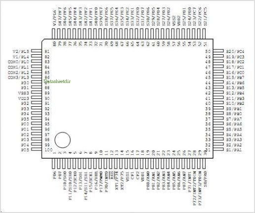 LC86P7248 pinout,Pin out
