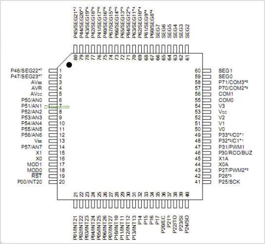 MB89161 pinout,Pin out