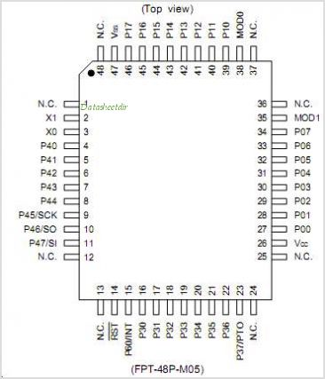 MB89601 pinout,Pin out