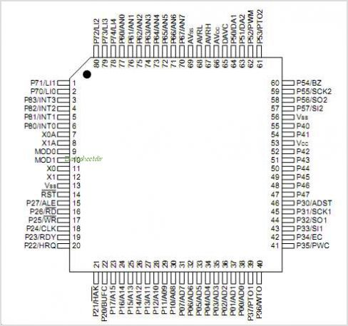 MB89643 pinout,Pin out
