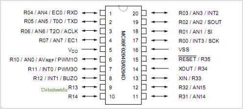 MC80C0104 pinout,Pin out