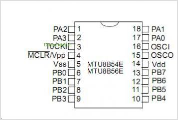 MTU8B54E pinout,Pin out