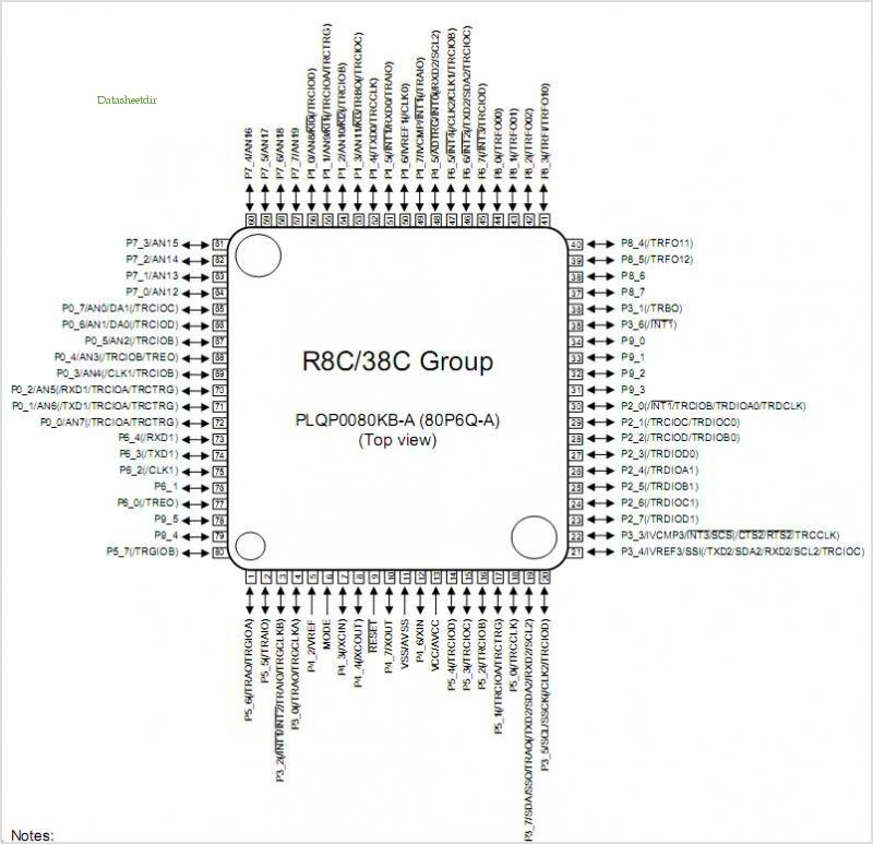 R5F21386CNFP pinout,Pin out