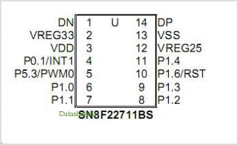 SN8F2271B pinout,Pin out