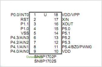 SN8P1706P pinout,Pin out