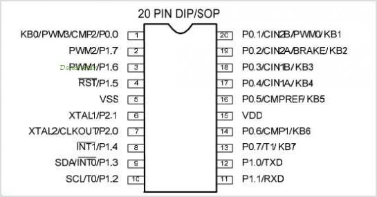 W79E804A pinout,Pin out