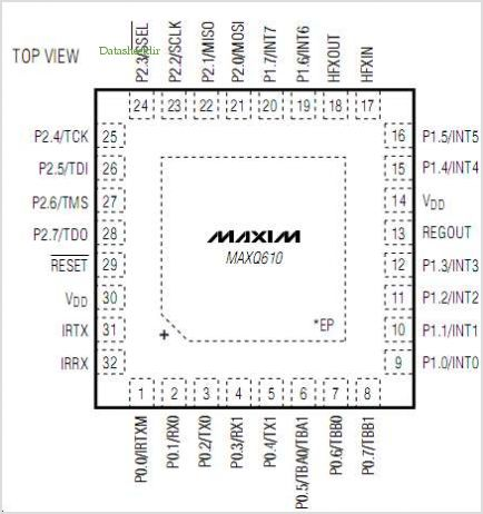 MAXQ610 pinout,Pin out