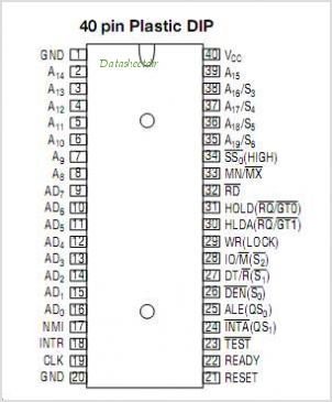 MSM80C88A-10RS pinout,Pin out