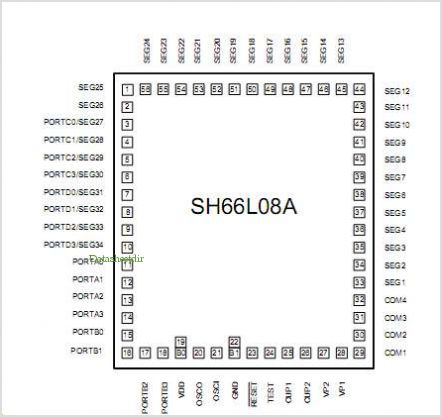 SH66L08A pinout,Pin out