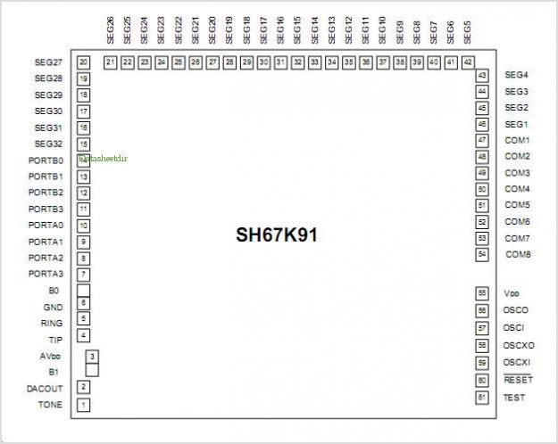 SH67K91 pinout,Pin out