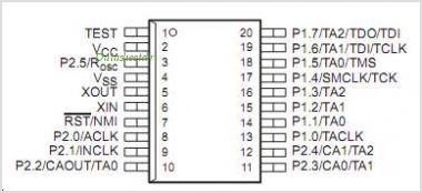 MSP430F1101A pinout,Pin out