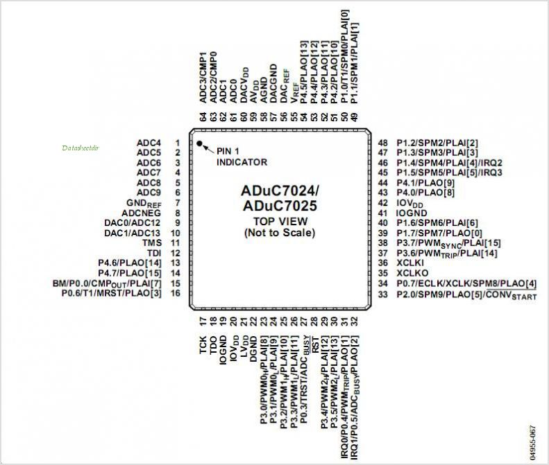 ADUC7024 pinout,Pin out